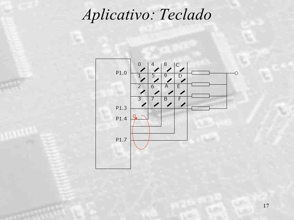 17 Aplicativo: Teclado F E D C B A 9 8 7 6 5 4 3 2 1 0 P1.0 P1.3 P1.4 P1.7 0