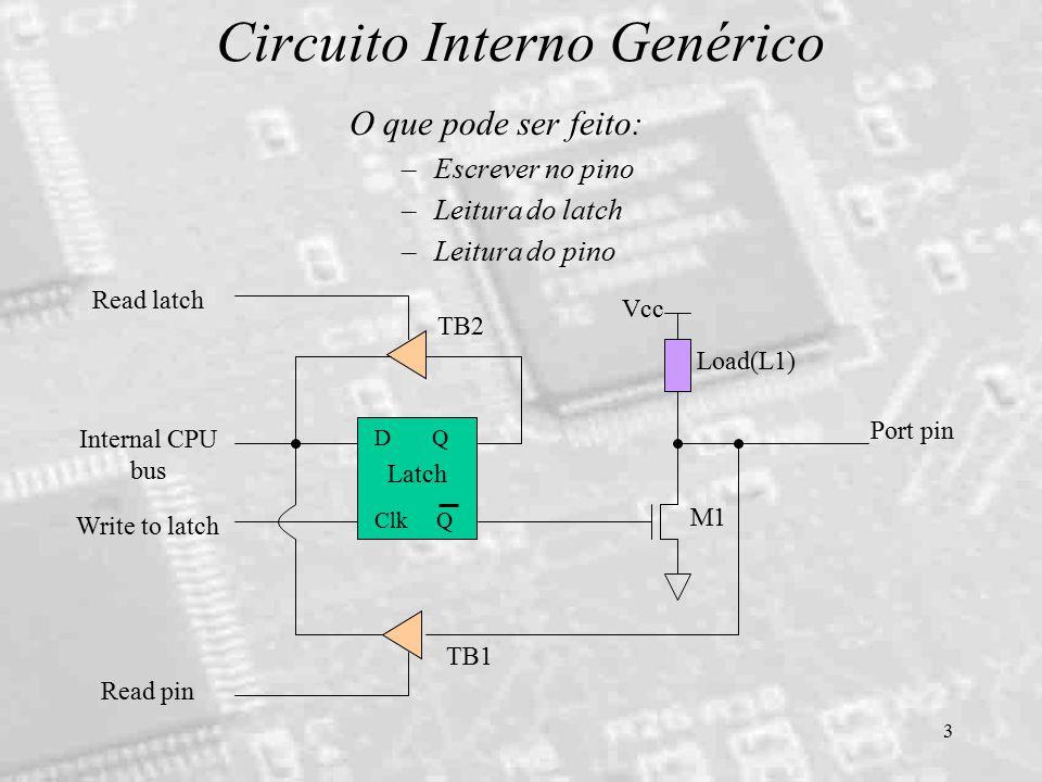 3 Circuito Interno Genérico O que pode ser feito: –Escrever no pino –Leitura do latch –Leitura do pino D Q Clk Q Vcc Load(L1) Read latch Read pin Writ