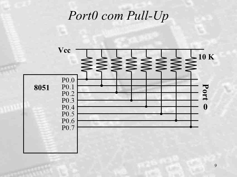 9 Port0 com Pull-Up