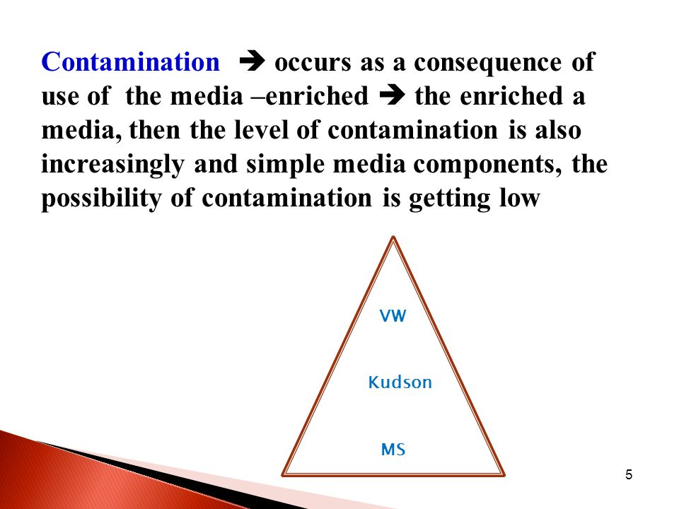 5 Contamination  occurs as a consequence of use of the media –enriched  the enriched a media, then the level of contamination is also increasingly and simple media components, the possibility of contamination is getting low VW Kudson MS
