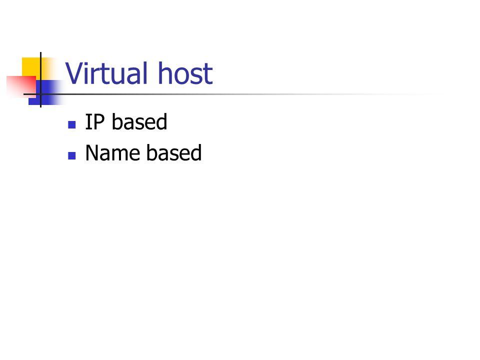 Virtual host IP based Name based
