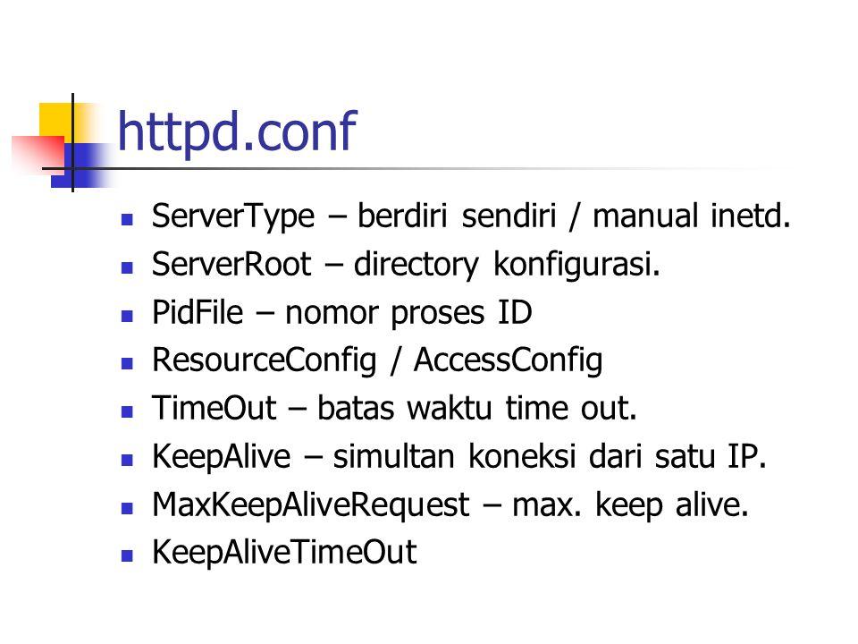httpd.conf MinSpareServers & MaxSpareServers – jumlah server untuk server farm.