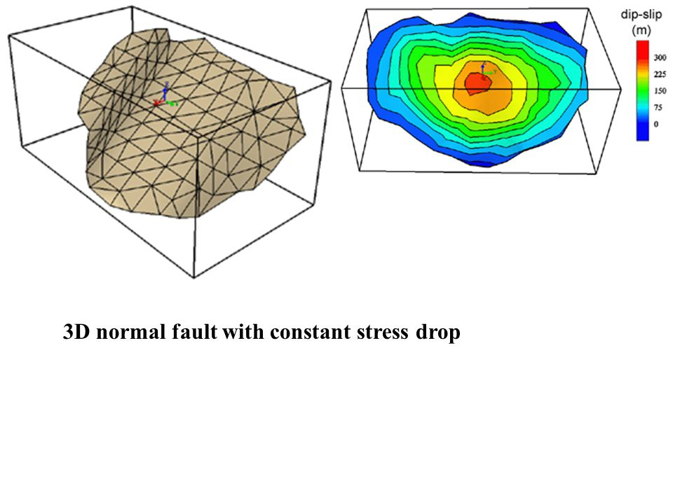 3D normal fault with constant stress drop
