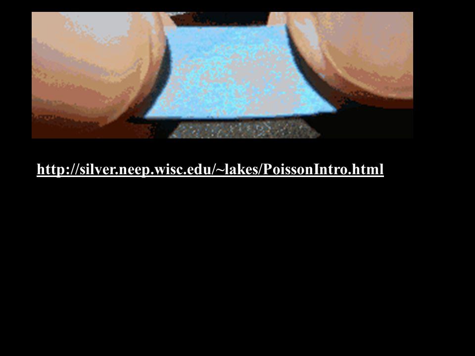 http://silver.neep.wisc.edu/~lakes/PoissonIntro.html