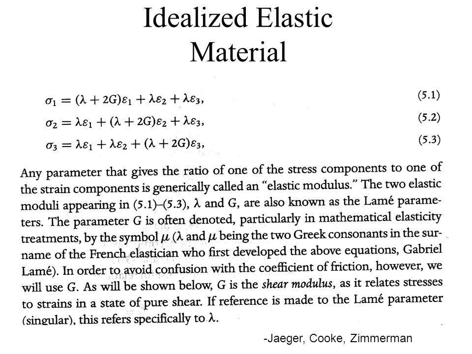 Idealized Elastic Material -Jaeger, Cooke, Zimmerman