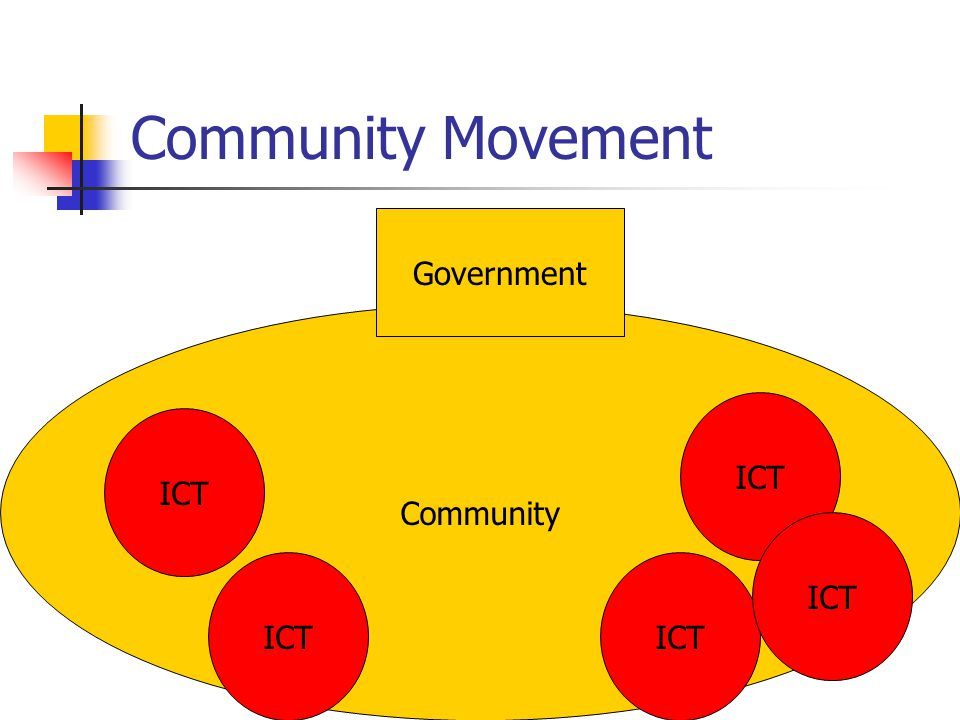 Community Community Movement Government ICT