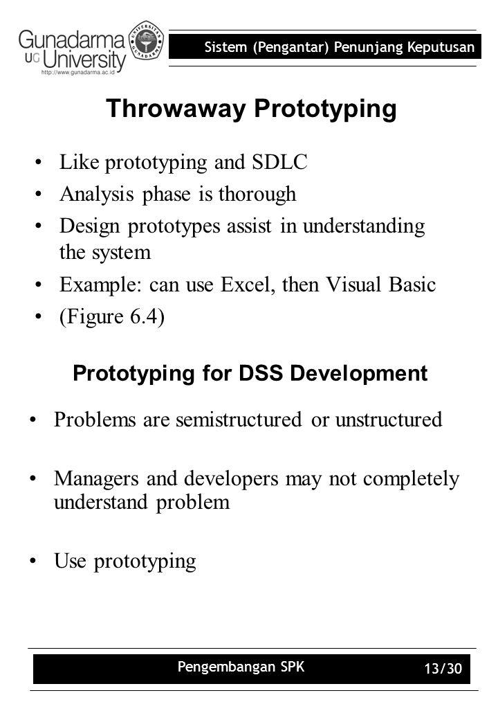 Sistem (Pengantar) Penunjang Keputusan Pengembangan SPK 13/30 Throwaway Prototyping Like prototyping and SDLC Analysis phase is thorough Design protot