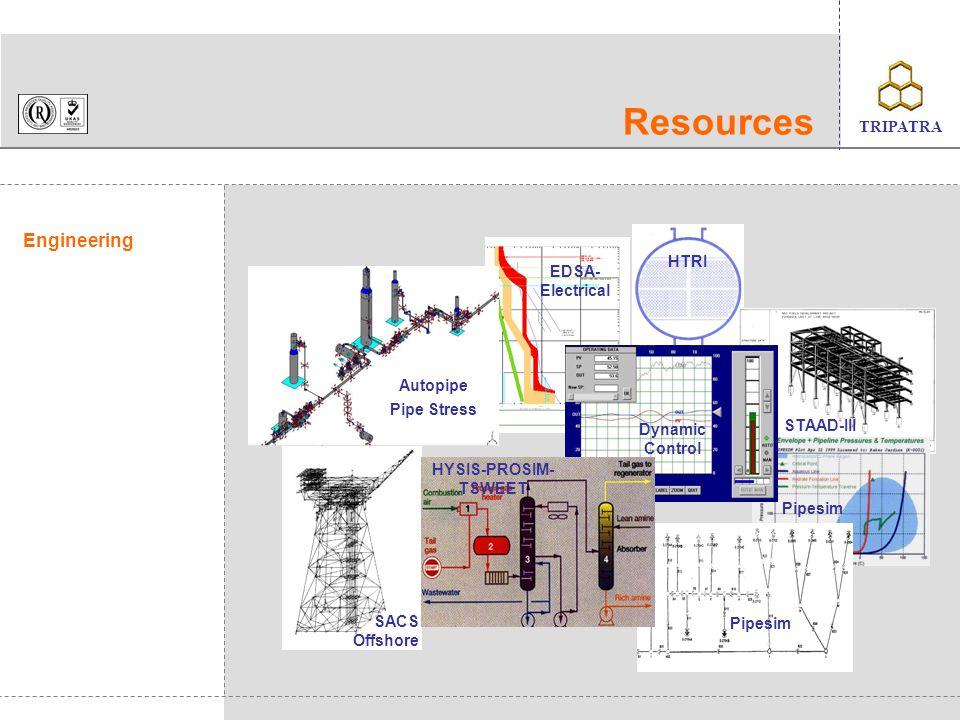 client's logo TRIPATRA Experience List Pipeline – 2 No Project Title Size / Length Client Contract Value US$Scope 10Pagerungan Gas28 – 450 Km 450 MMSCFD Arco Bali9.4 MillionE, CS 11Blanket Engineering Java Sea + 200 Km Subsea Arco48 MillionE 12North Sumatra Offshore30 – 100 Km Subsea 450 MMSCFD Mobil Oil316 MillionE, P, C 13KE-514 - 80 Km Subsea 50 MMSCFD Kodeco600,000E 14Intan Widuri10 Subsea 300,000 BPD Maxus500,000E 15L-Parigi16 – 60 Km Subsea 180 MMSCFD Pertamina373,000E, PM, CM 16Kasim Marine Terminal Project 4 -6 – 140 Km 16 – 80 Km 150,000 BOPD Petromer Trend2 MillionE, PM, CS