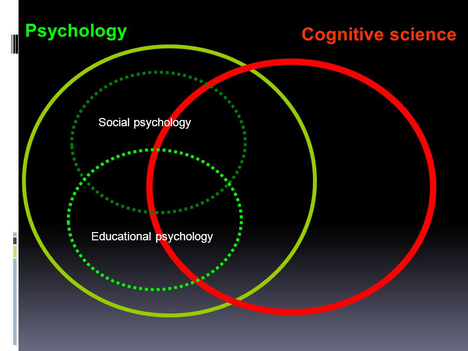 What is special about cognitive science.