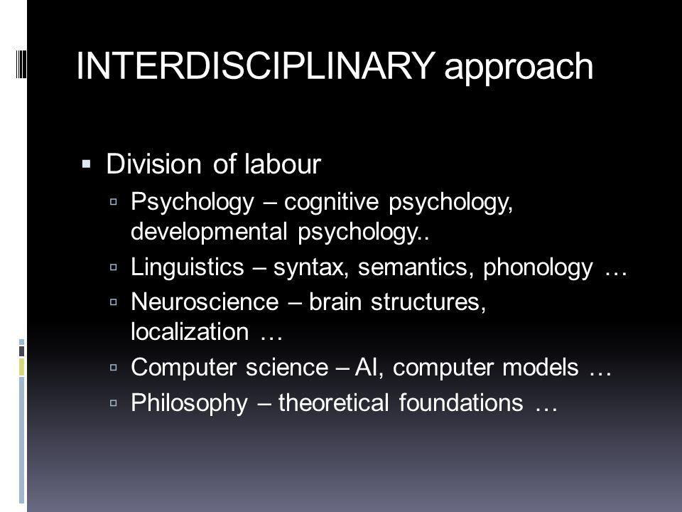 Social psychology Educational psychology Psychology Cognitive science