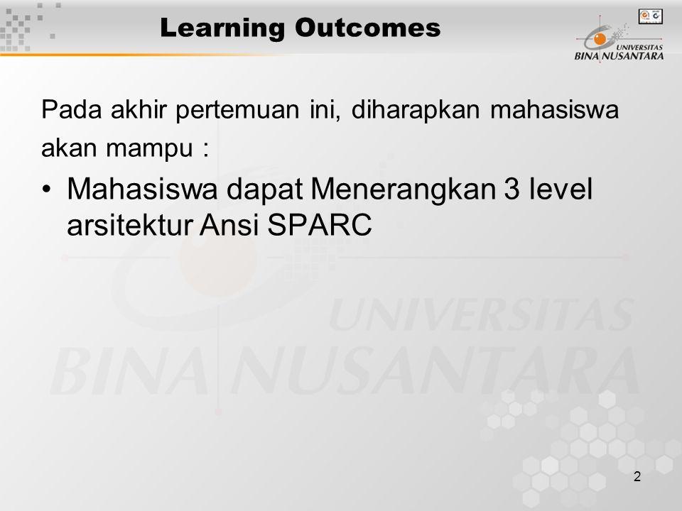 2 Learning Outcomes Pada akhir pertemuan ini, diharapkan mahasiswa akan mampu : Mahasiswa dapat Menerangkan 3 level arsitektur Ansi SPARC