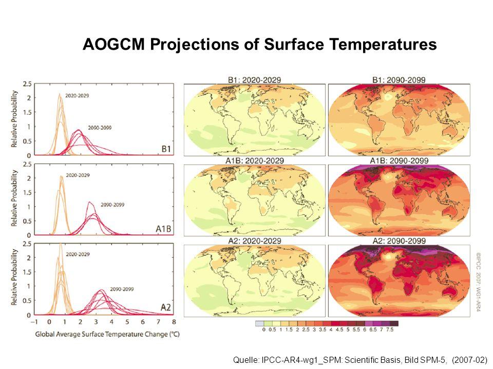 AOGCM Projections of Surface Temperatures Quelle: IPCC-AR4-wg1_SPM: Scientific Basis, Bild SPM-5, (2007-02)
