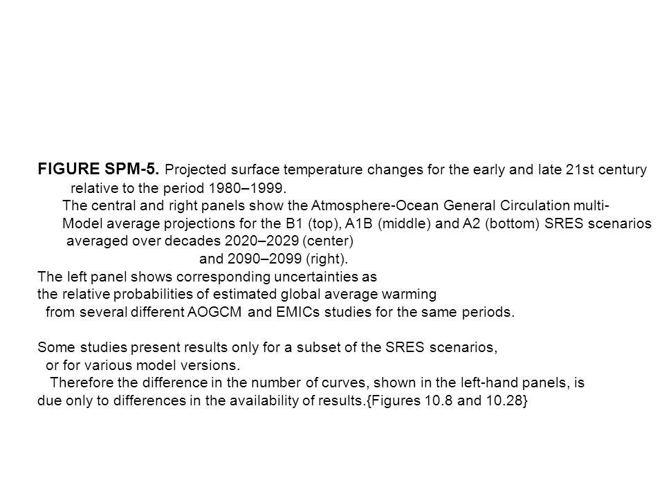 FIGURE SPM-5.