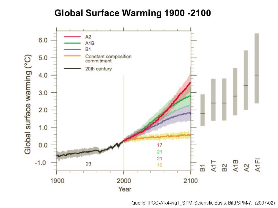 Global Surface Warming 1900 -2100 Quelle: IPCC-AR4-wg1_SPM: Scientific Basis, Bild SPM-7, (2007-02)