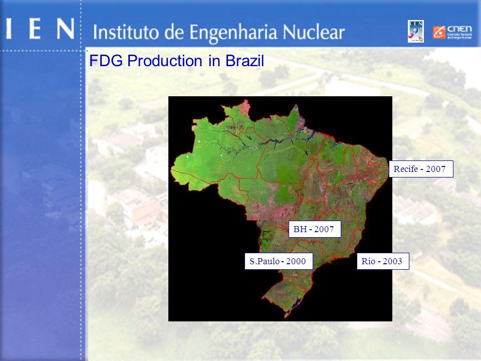 FDG Production in Brazil S.Paulo - 2000Rio - 2003 Recife - 2007 BH - 2007