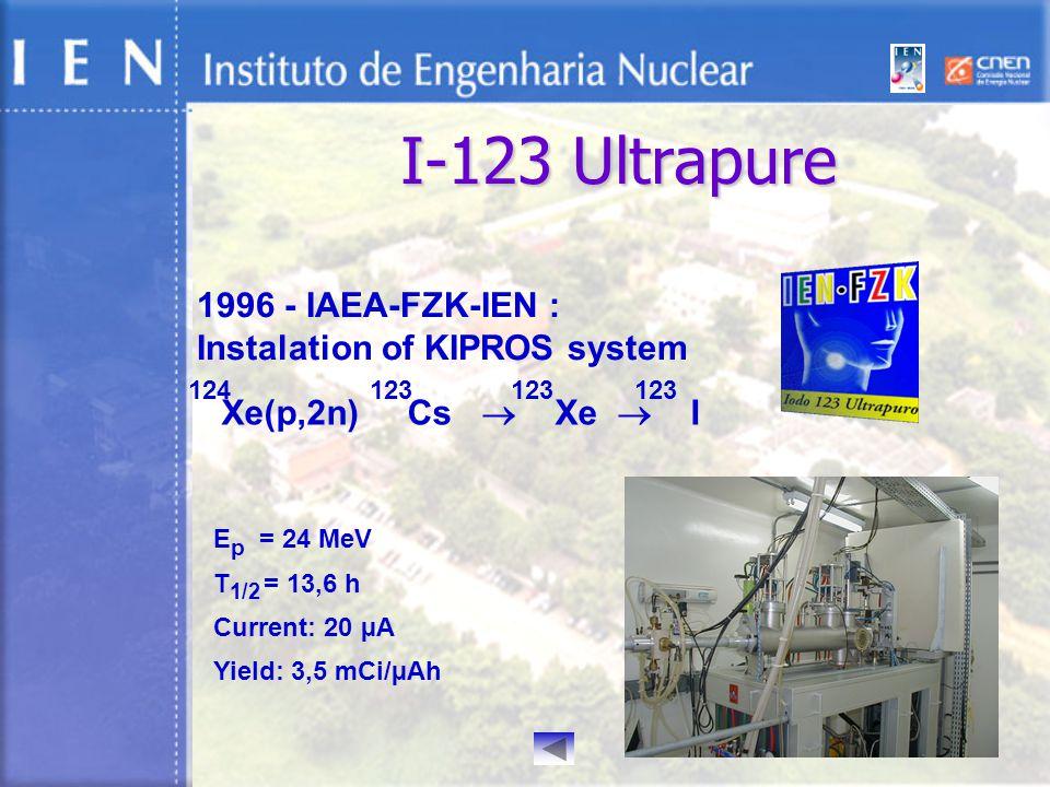 I-123 Ultrapure 1996 - IAEA-FZK-IEN : Instalation of KIPROS system Xe(p,2n) Cs  Xe  I 124123 E p = 24 MeV T 1/2 = 13,6 h Current: 20 µA Yield: 3,5 mCi/µAh