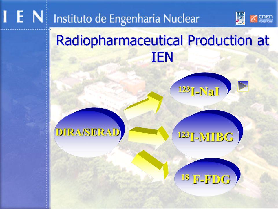 Radiopharmaceutical Production at IEN 123 I-NaI 123 I-MIBG 18 F-FDG DIRA/SERAD