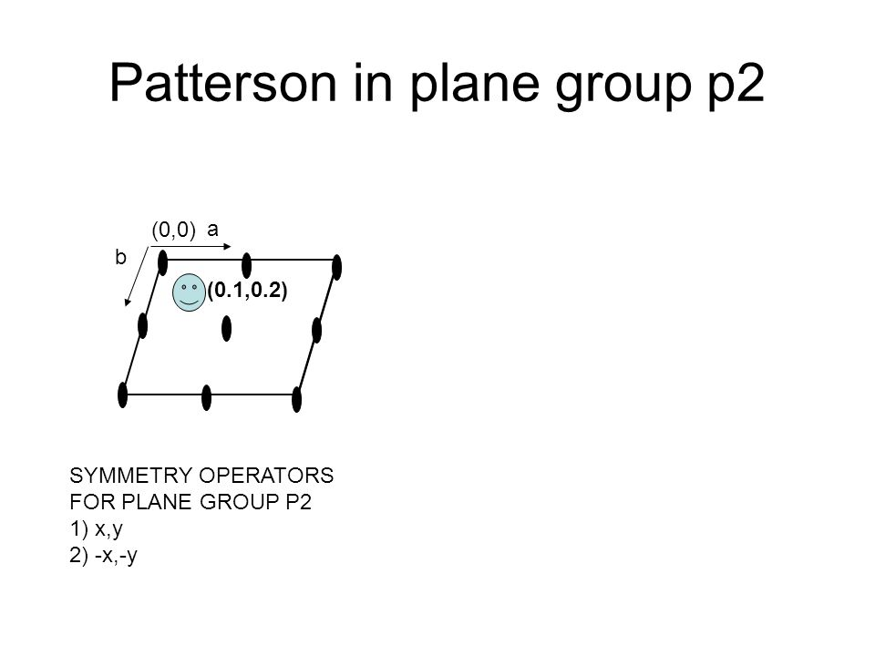 Patterson in plane group p2 (0,0) a b (0.1,0.2) SYMMETRY OPERATORS FOR PLANE GROUP P2 1) x,y 2) -x,-y