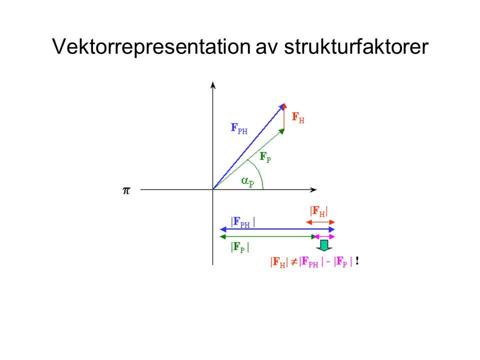 Vektorrepresentation av strukturfaktorer