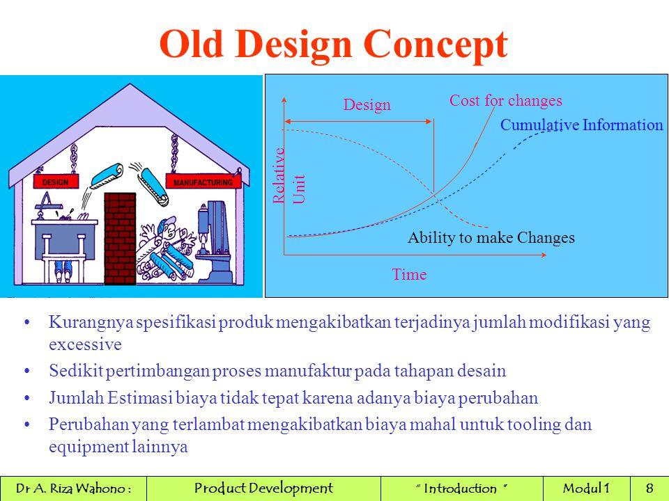 Old Design Concept Kurangnya spesifikasi produk mengakibatkan terjadinya jumlah modifikasi yang excessive Sedikit pertimbangan proses manufaktur pada