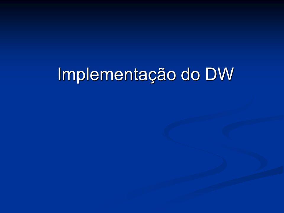 Implementação do DW