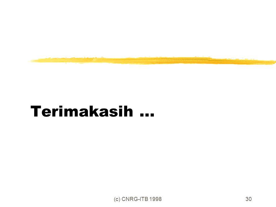 (c) CNRG-ITB 199830 Terimakasih...
