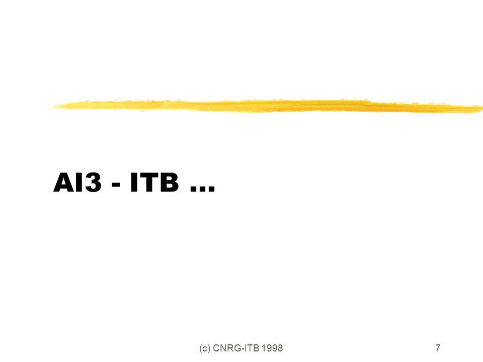 (c) CNRG-ITB 19987 AI3 - ITB...