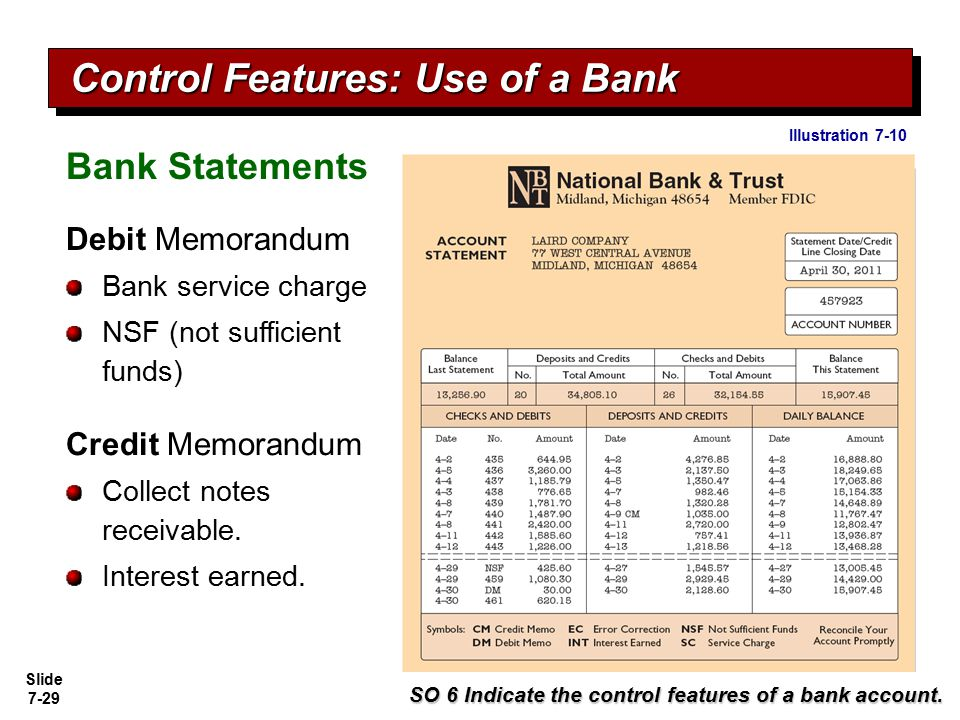 Slide 7-29 Bank Statements Debit Memorandum Bank service charge NSF (not sufficient funds) SO 6 Indicate the control features of a bank account. Illus