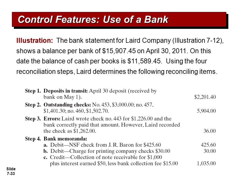 Slide 7-33 Illustration: Illustration: The bank statement for Laird Company (Illustration 7-12), shows a balance per bank of $15,907.45 on April 30, 2