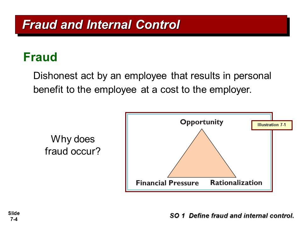 Slide 7-15 Over-the- Counter Receipts SO 3 Explain the applications of internal control principles to cash receipts.