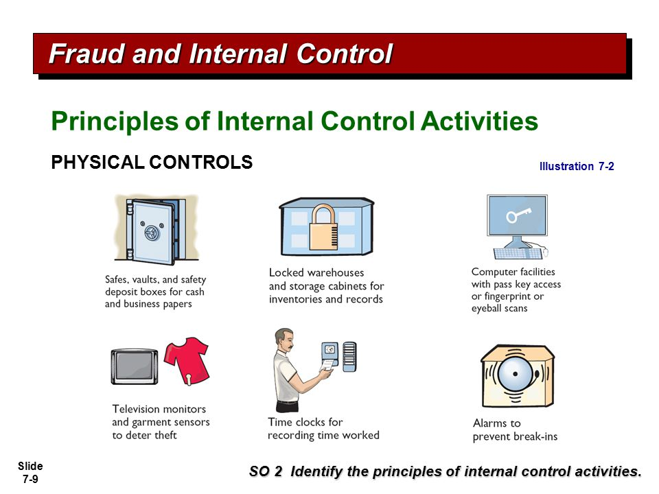 Slide 7-10 INDEPENDENT INTERNAL VERIFICATION 1.Verify records periodically or on a surprise basis.