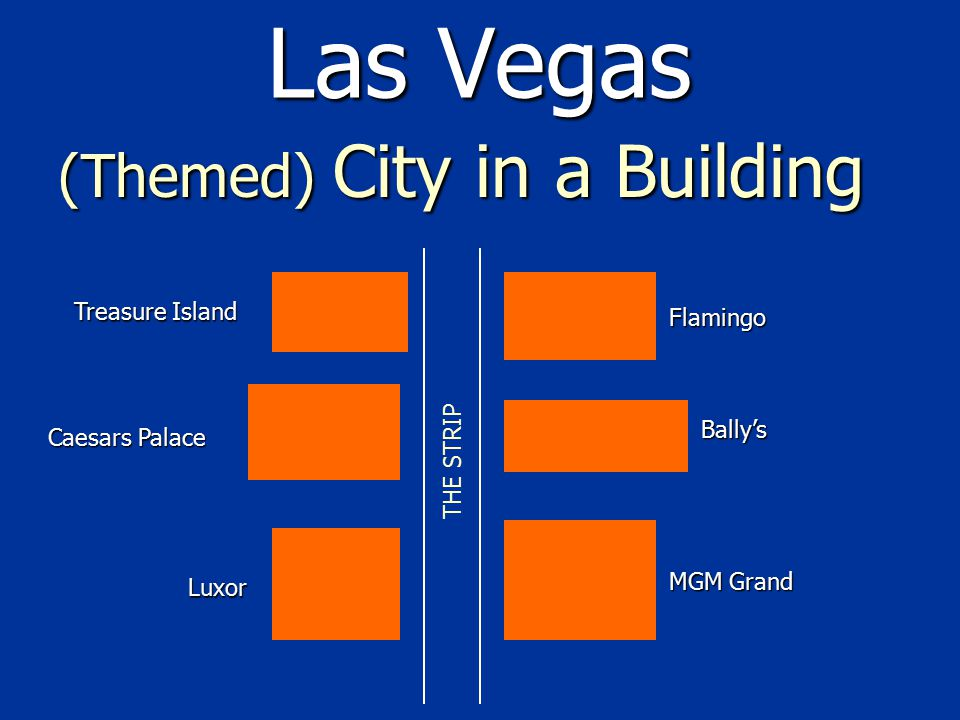 (Themed) City in a Building Treasure Island Flamingo Caesars Palace Luxor Bally's MGM Grand THE STRIP