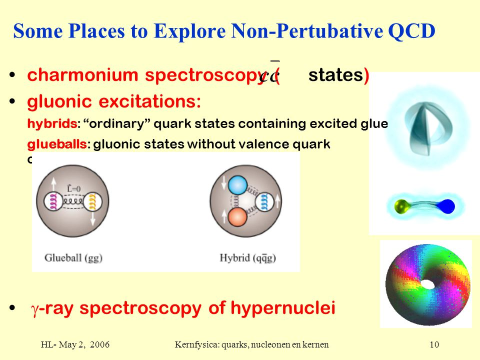 HL- May 2, 2006Kernfysica: quarks, nucleonen en kernen10 Some Places to Explore Non-Pertubative QCD charmonium spectroscopy ( states) gluonic excitations: hybrids: ordinary quark states containing excited glue glueballs: gluonic states without valence quark contribution  -ray spectroscopy of hypernuclei