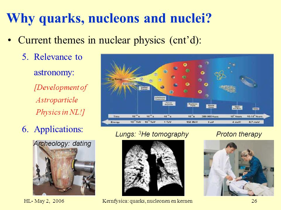 HL- May 2, 2006Kernfysica: quarks, nucleonen en kernen26 Why quarks, nucleons and nuclei.