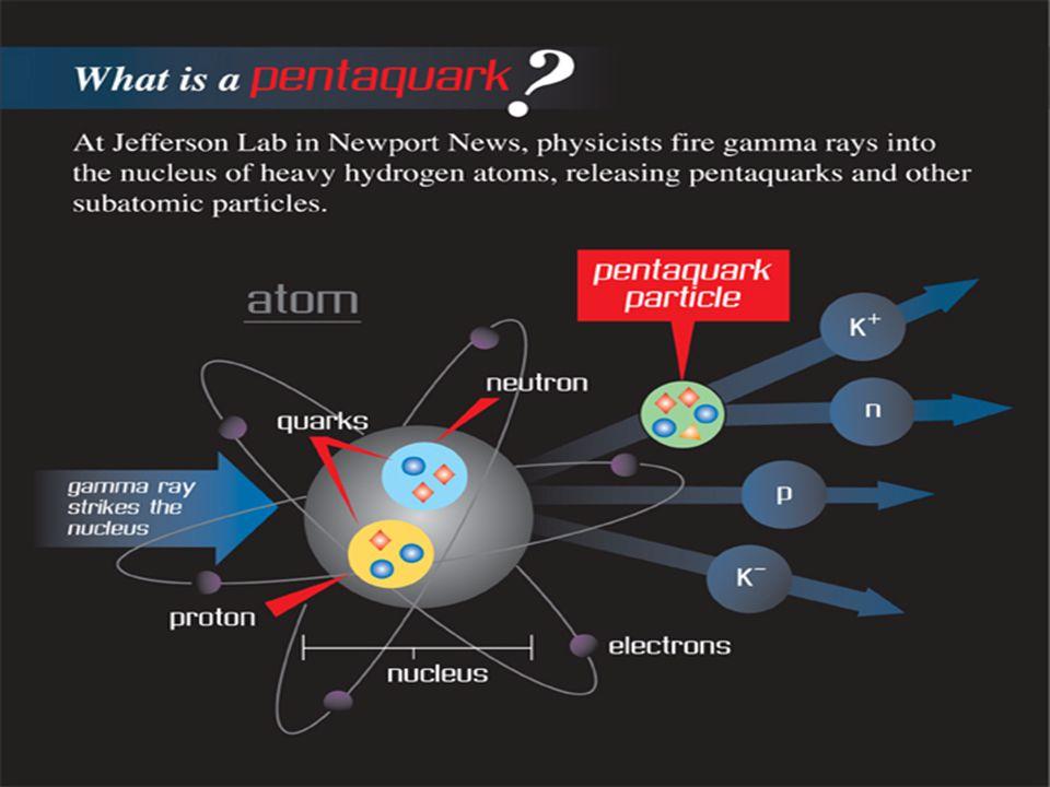 HL- May 2, 2006Kernfysica: quarks, nucleonen en kernen3