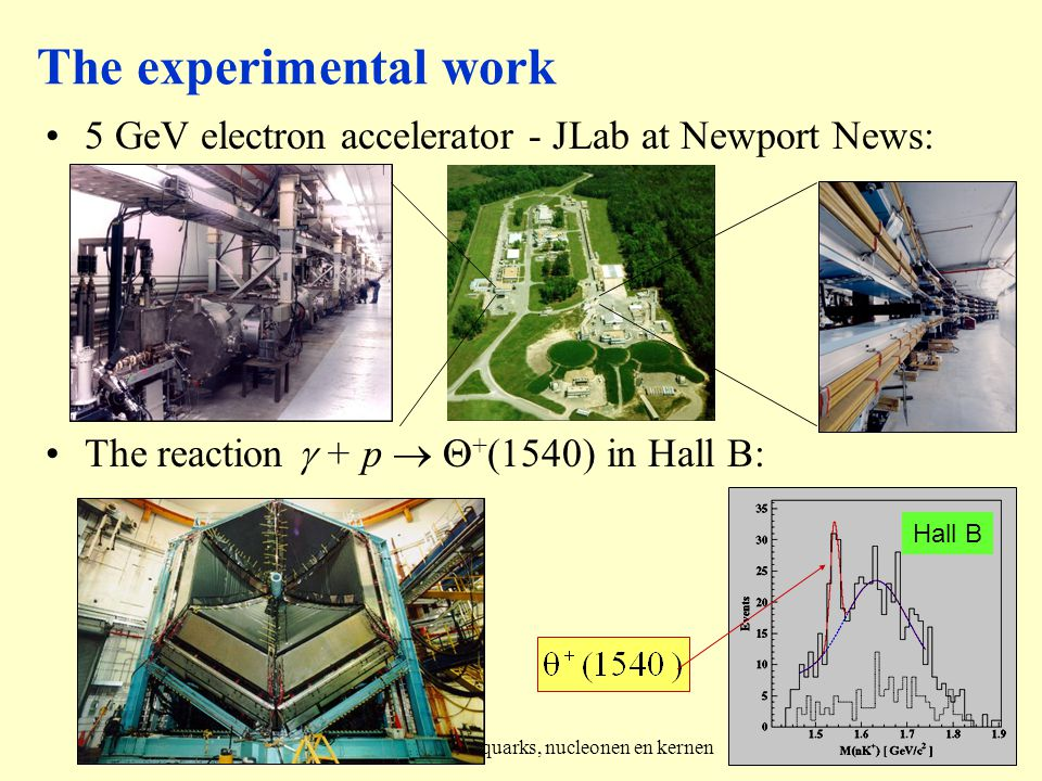 HL- May 2, 2006Kernfysica: quarks, nucleonen en kernen4 The experimental work 5 GeV electron accelerator - JLab at Newport News: The reaction  + p   + (1540) in Hall B: Hall B