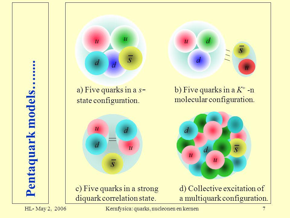 HL- May 2, 2006Kernfysica: quarks, nucleonen en kernen7 u u d d u d d u u u u d d d u d u a) Five quarks in a s - state configuration. b) Five quarks
