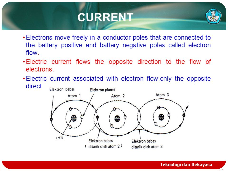 Teknologi dan Rekayasa CURRENT Electrons move freely in a conductor poles that are connected to the battery positive and battery negative poles called electron flow.