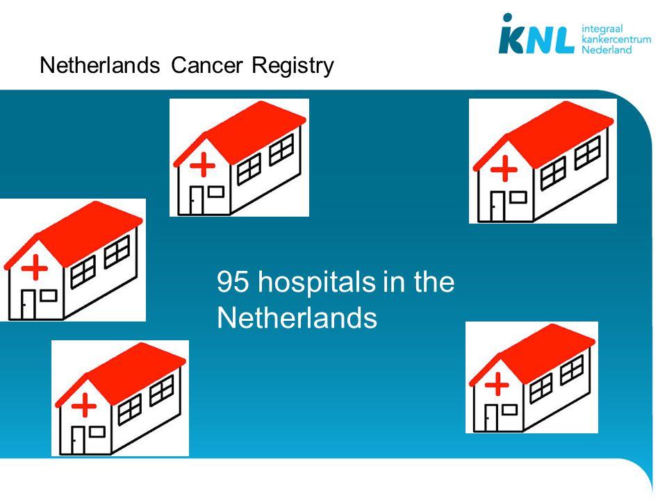 Netherlands Cancer Registry 95 hospitals in the Netherlands