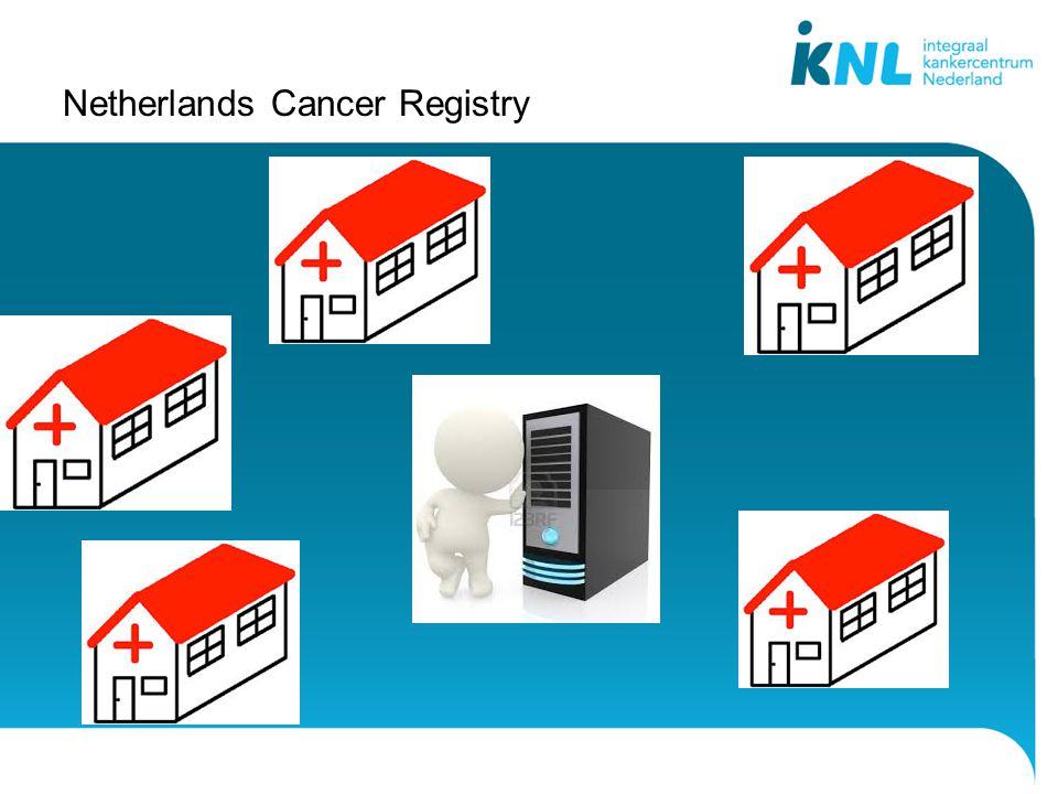 Netherlands Cancer Registry