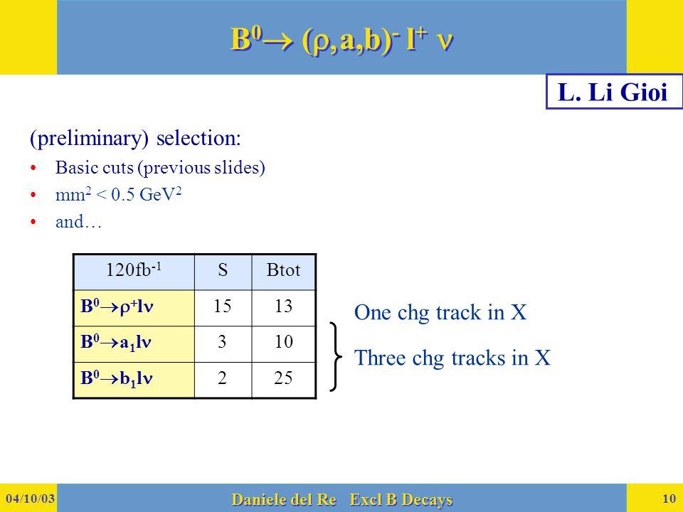 04/10/03 Daniele del Re Excl B Decays 10 B 0  (  a,b) - l + L.