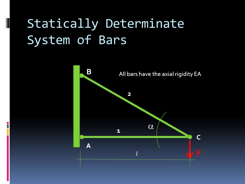 Statically Determinate System of Bars B A C  1 2 F C  S2S2 F S1S1 l All bars have the axial rigidity EA