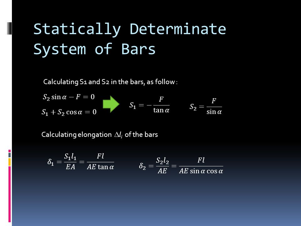 Statically Determinate System of Bars