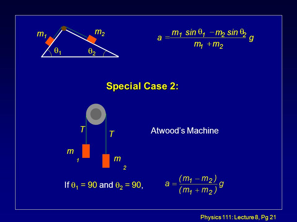 Physics 111: Lecture 8, Pg 20 Special Case 1: m1m1 m2m2 11 22 m1m1 m2m2 If  1 = 0 and  2 = 0, a = 0.