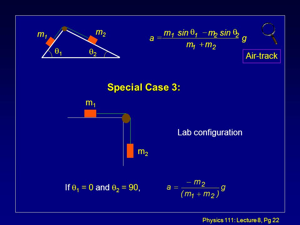 Physics 111: Lecture 8, Pg 21 Special Case 2: If  1 = 90 and  2 = 90, m2m2 T T m1m1 Atwood's Machine m1m1 m2m2 11 22  a mm mm g   1122 12 sin 