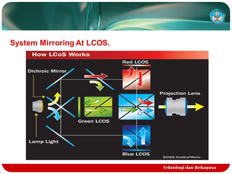 Teknologi dan Rekayasa System Mirroring At LCOS.