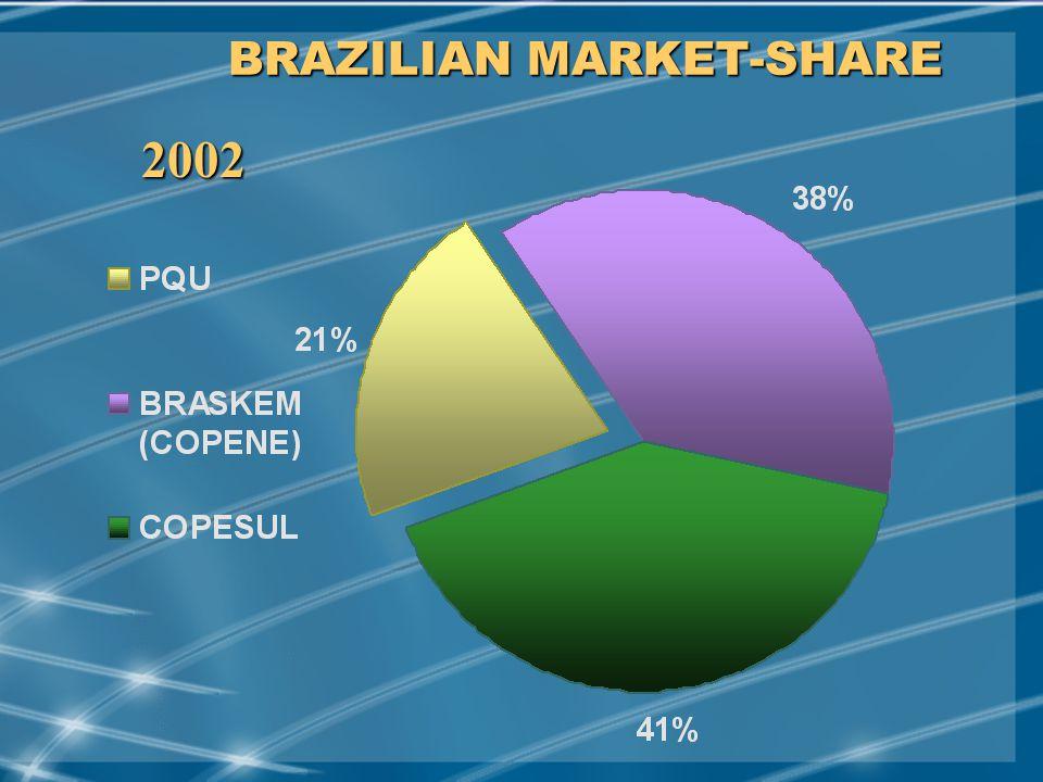 MAY/2002 BRAZILIAN MARKET-SHARE 2002