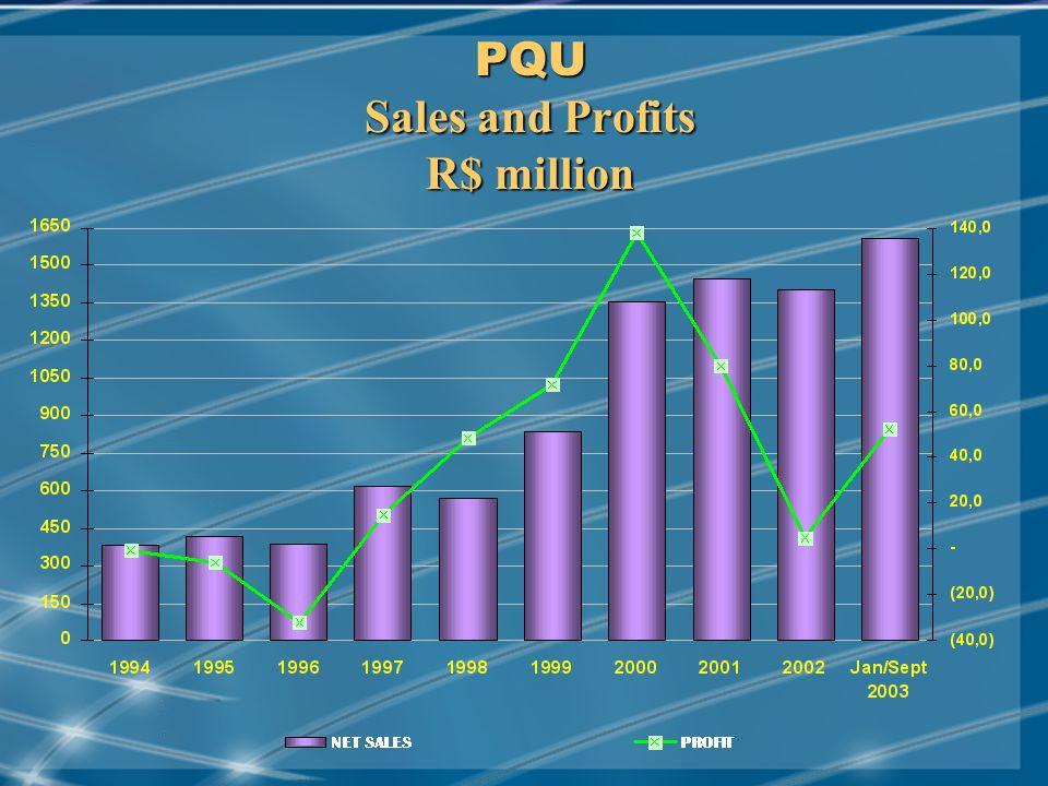 MAY/2001 PQU Sales and Profits R$ million