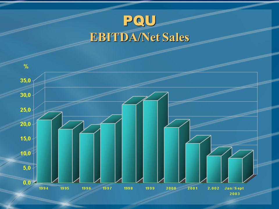 MAY/2001 PQU EBITDA/Net Sales