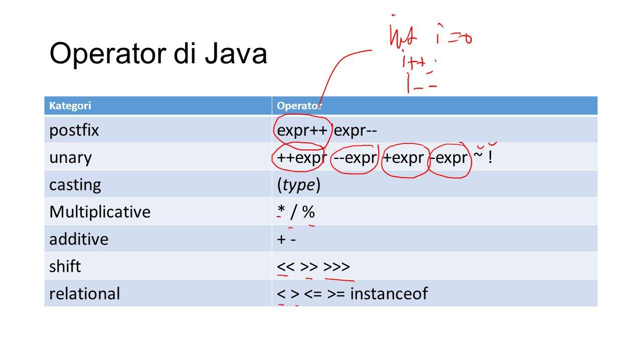 Operator di Java KategoriOperator postfixexpr++ expr-- unary++expr --expr +expr -expr ~ ! casting(type) Multiplicative* / % additive+ - shift > >>> re